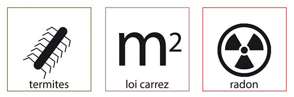 c1 Diag Icones Diagnostics x3-Termites-Loi Carrez-Radon